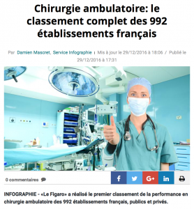 Classement: Polyclinique de l'Atlantique au cinquième rang national de chirurgie ambulatoire. Hallux valgus ambulatoire NANTES Dr PERRIER Cyril